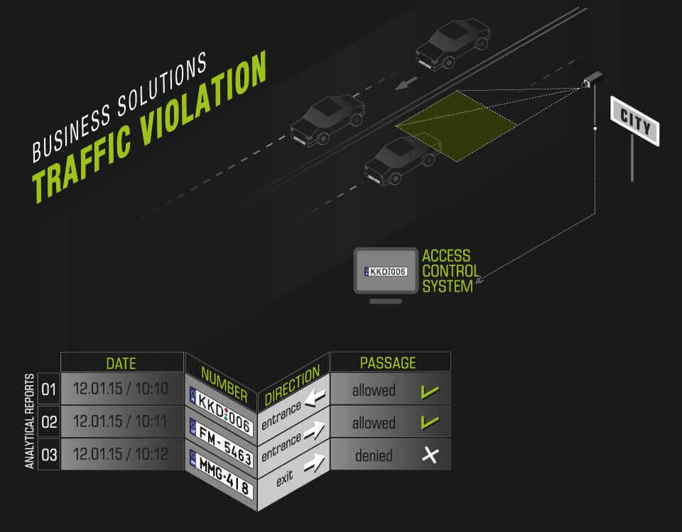 solutions-5-EN2-01